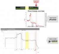 graf-odds-live-academia-exemplo-empate