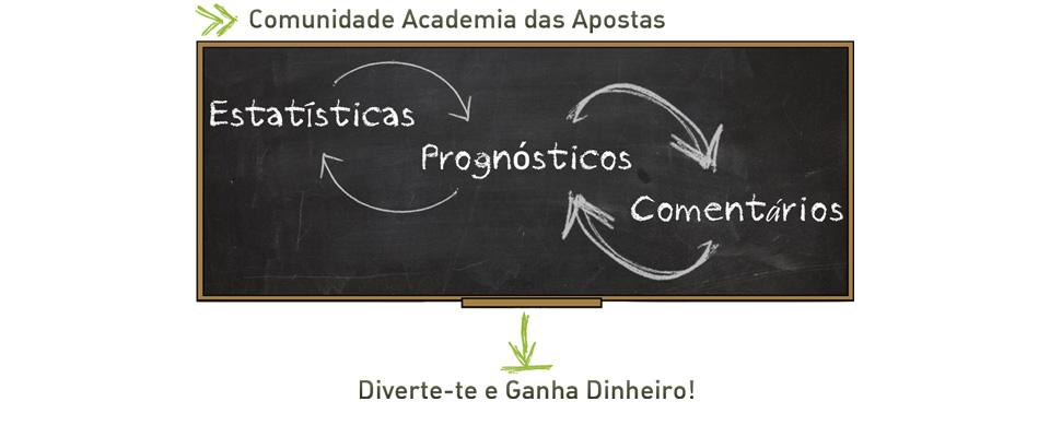 infografico-academiaapostas