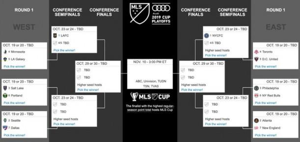 tabela playoffs
