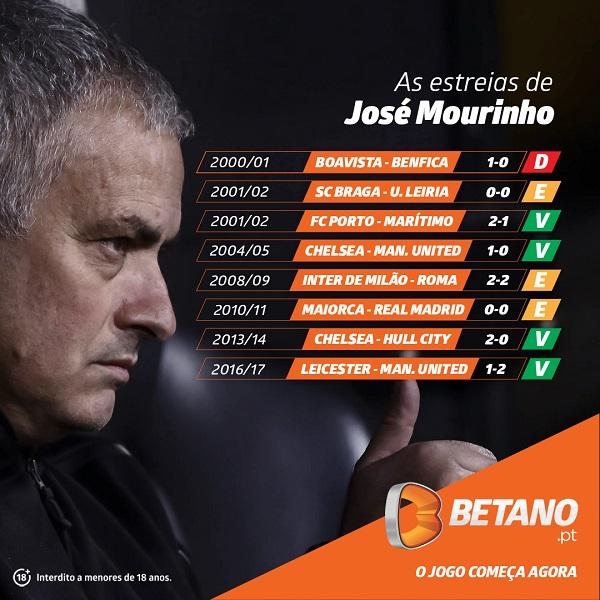 infografia jose mourinho