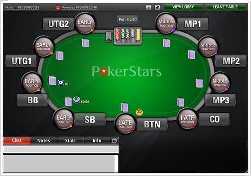 posicoes poker