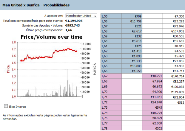 analise-grafica-betfair-p1