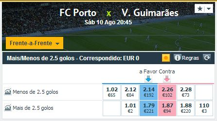 mercado-ou25-betfair1-110393117
