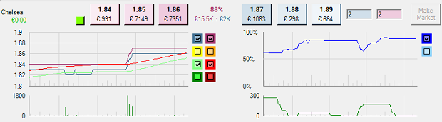 analise-grafica-betfair-p14