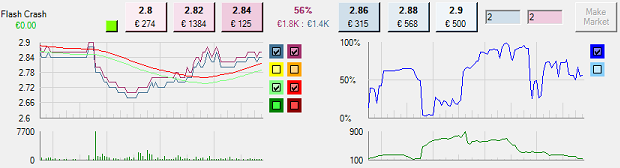 analise-grafica-betfair-p17