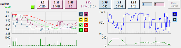 analise-grafica-betfair-p18