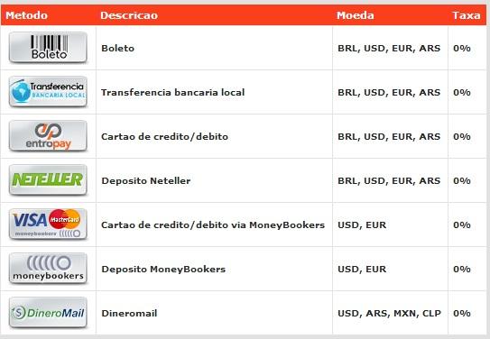 apostasonline.com-info-pagamentos