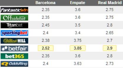 barcelonavsmadrid2