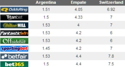 argentinavssuica01072014