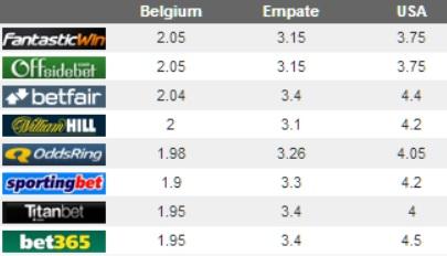 belgicavsestadosunidos01072014