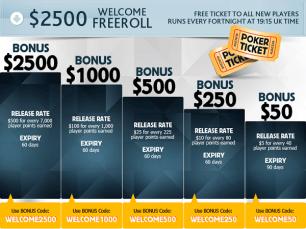 $2,500 em bónus de assinatura no Poker da Betfair